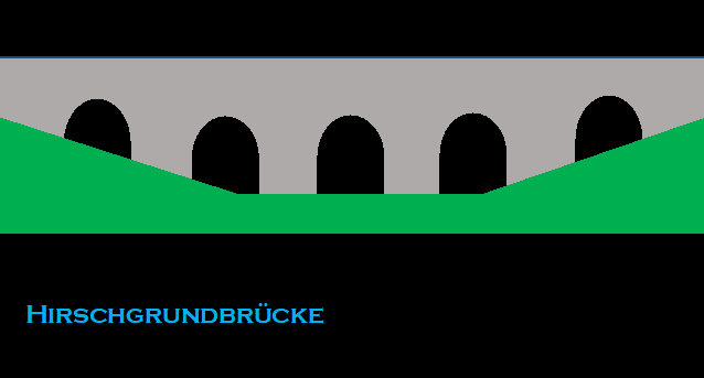 GC Hirschgrundbrücke
